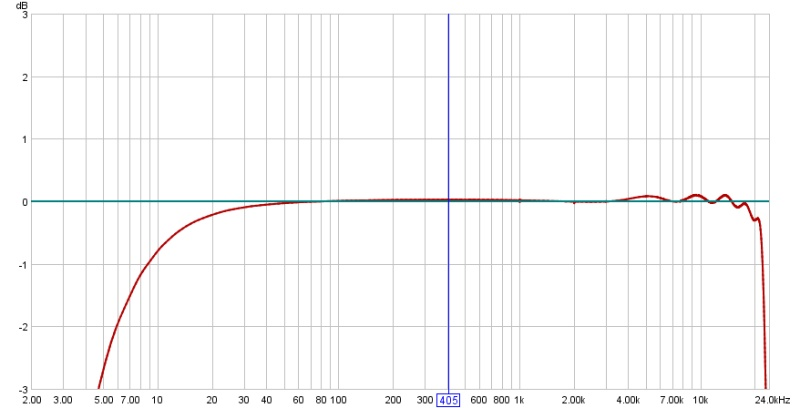 N00b out of contol w/graph-soundcard_cal3_101209.jpg