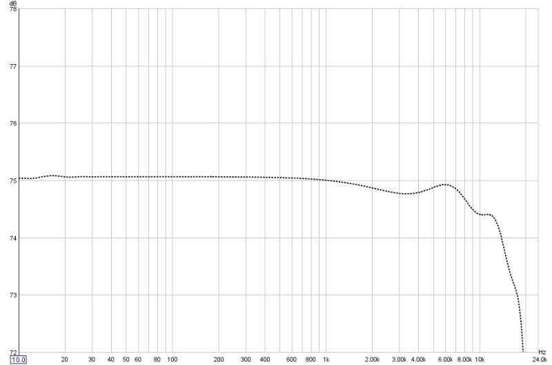 Using REW to test outboard gear-soundcarda64.jpg