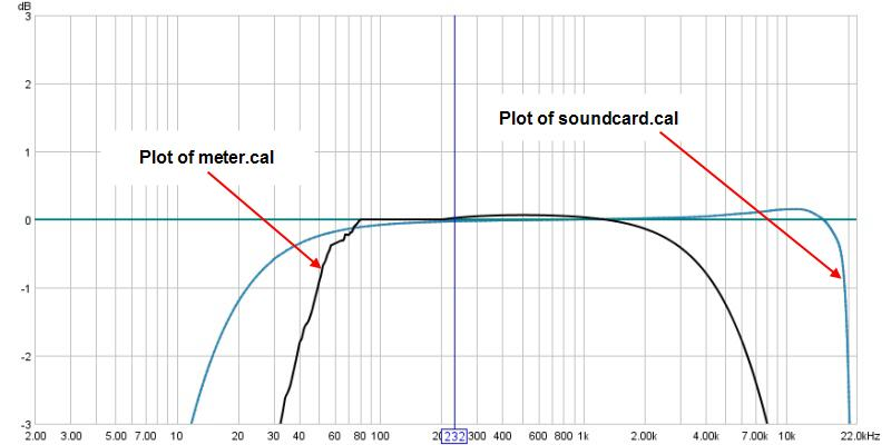 SPL meter cal looks way off...am I wrong?-soundcardandmeter.jpg