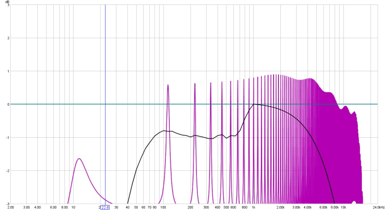 Very low signal level warning during the sound card calibration?-soundcardcal.jpg