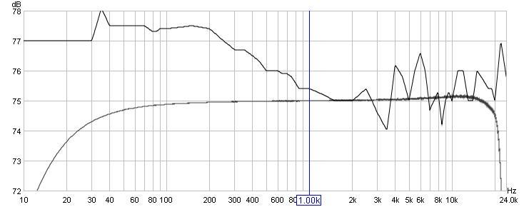 First Graphs...-soundcardcal.jpg