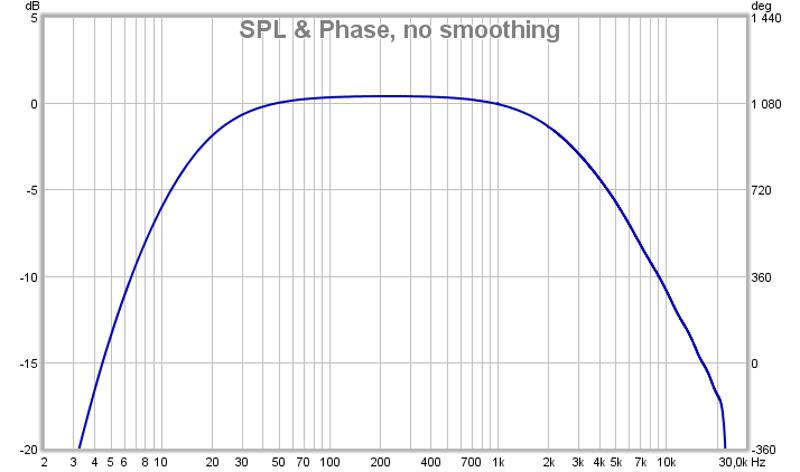SoundCard calibration pertinent for USB mic?-soundcardfr.png