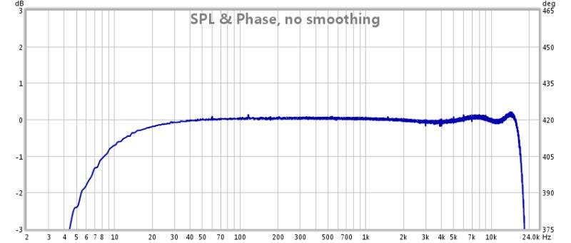 unable to get results past 20hz-soundcardfull-range.jpg