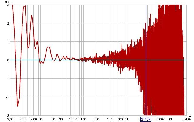Soundcard calibration problem-soundcardgraph.jpg