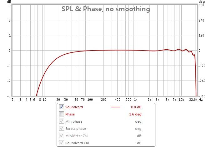 Behringer UCA202 low level signal input-soundcardplusmicpreamplooback.jpg