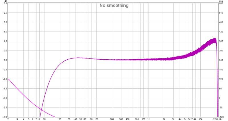 Sound devices USBPre 1.5 Calibration file-sounddevices.jpg