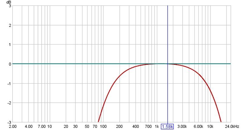 bizarre sound card response!-soundmax-graph.jpg