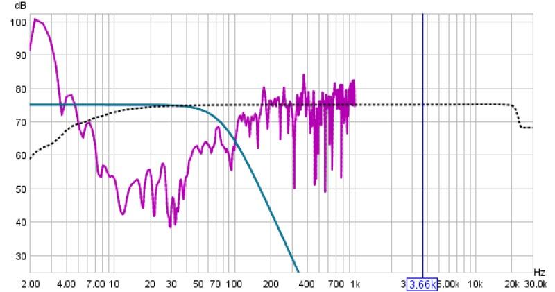 Can Someone Help Me Interpret My Graph?-soundmax-up-1k.jpg