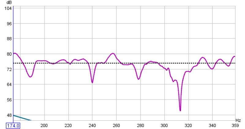 Can Someone Help Me Interpret My Graph?-soundmax-up-1k-resized-2.jpg