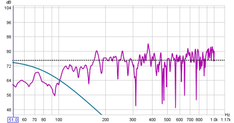 Can Someone Help Me Interpret My Graph?-soundmax-up-1k-resized-3.jpg