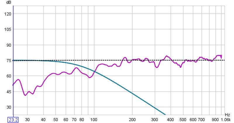 Can Someone Help Me Interpret My Graph?-soundmax-up-1k-resized-4.jpg