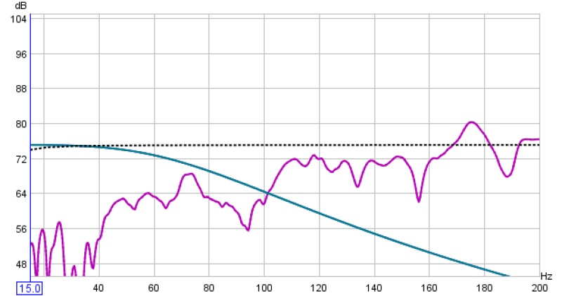 Can Someone Help Me Interpret My Graph?-soundmax-up-1k-resized.jpg