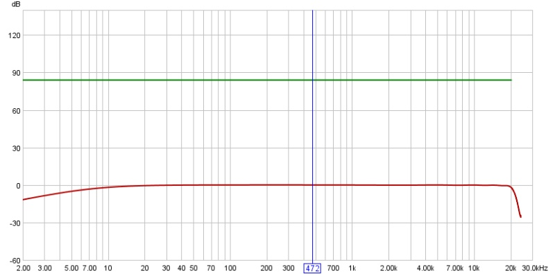 Alright, here's my soundcard calibration graph-soundwloopback.jpg