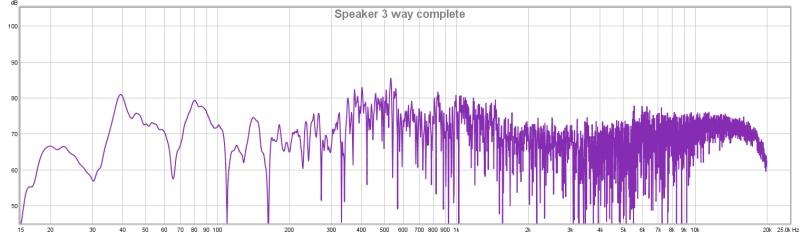 Speaker Testing with REW-speaker-all-drivers-3-150830.jpg