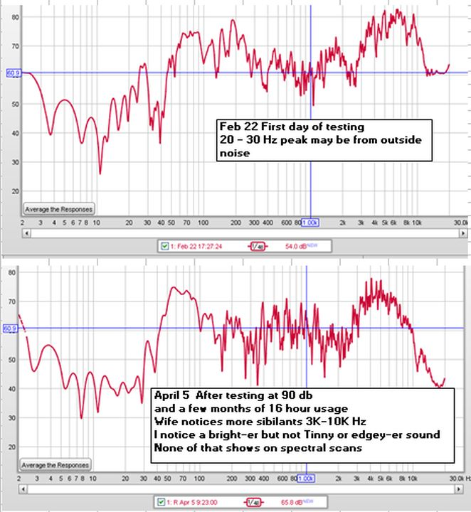 Driver Break in - Fact or Fiction?-speaker-changes-over-2-months.jpg