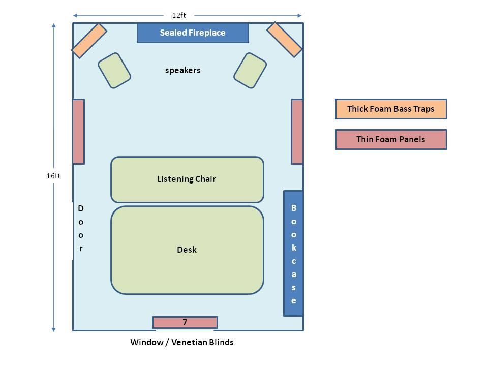Help analysing REW measurements-speaker-room-set-up.jpg
