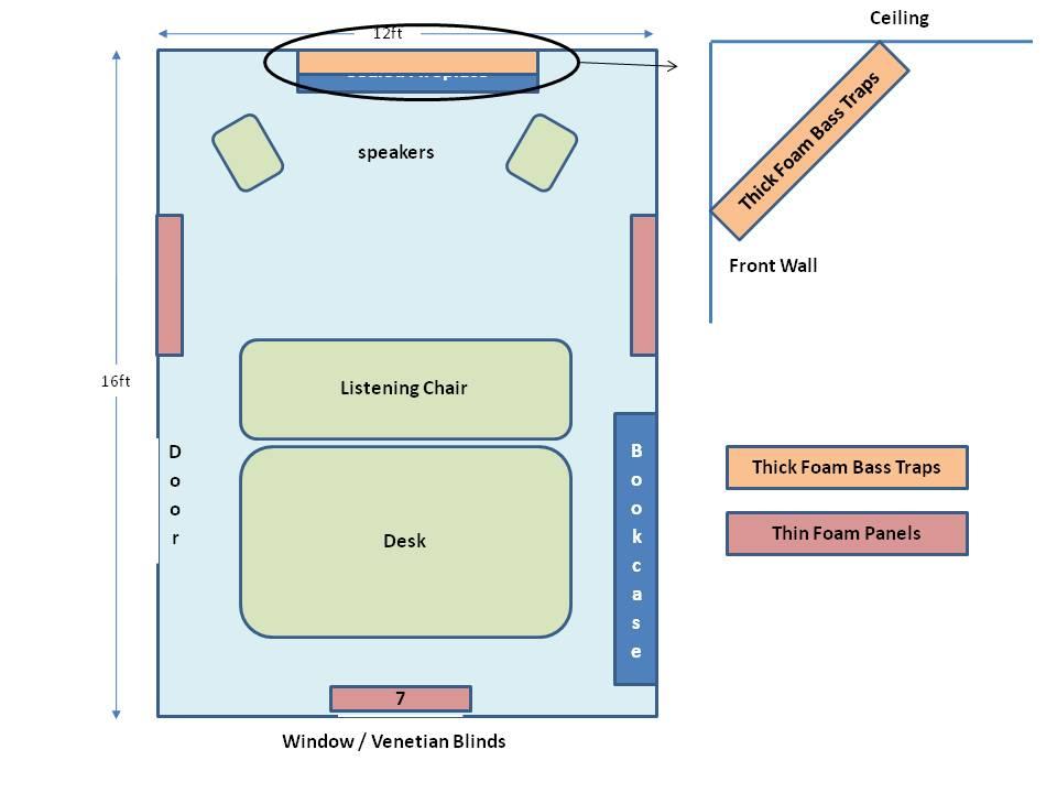 Bass response from 100 to 300Hz-speaker-room-set-up-v2.jpg