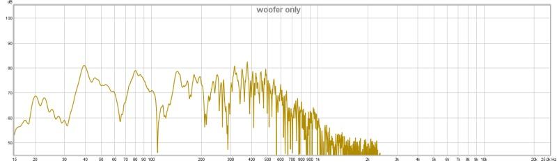 Speaker Testing with REW-speaker-woofer-only-150830.jpg