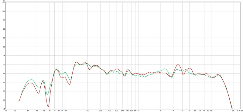 Why would treating my room make the frequency response worse?? [graphs]-speakers-l.jpg