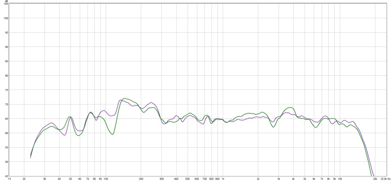 Why would treating my room make the frequency response worse?? [graphs]-speakers-r.jpg