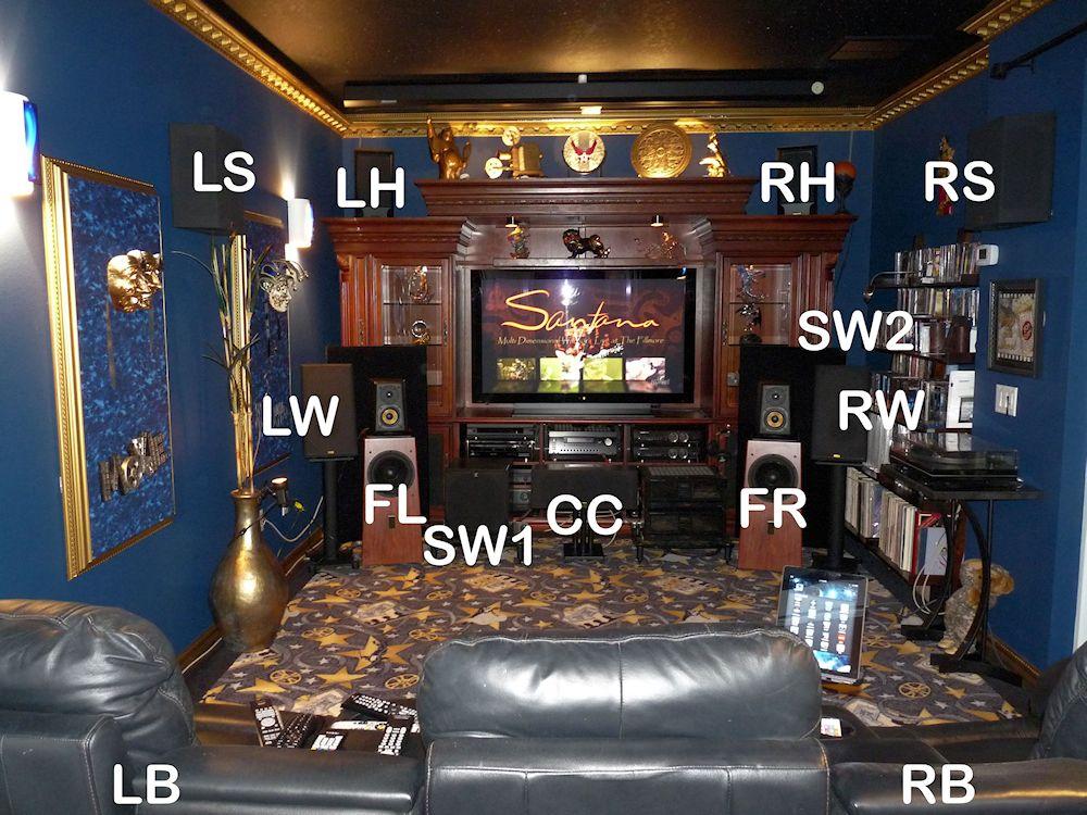 The Blue Room-speakers1.jpg