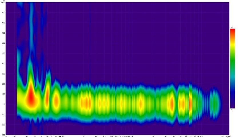My REW measurement-spectogram.jpg