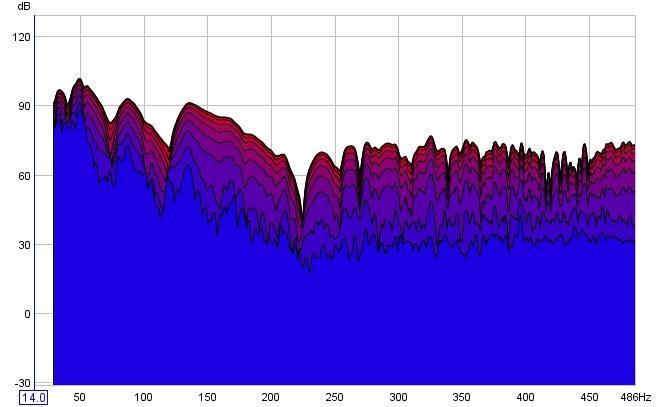 Please help!!!!!-spectral-decay.jpg