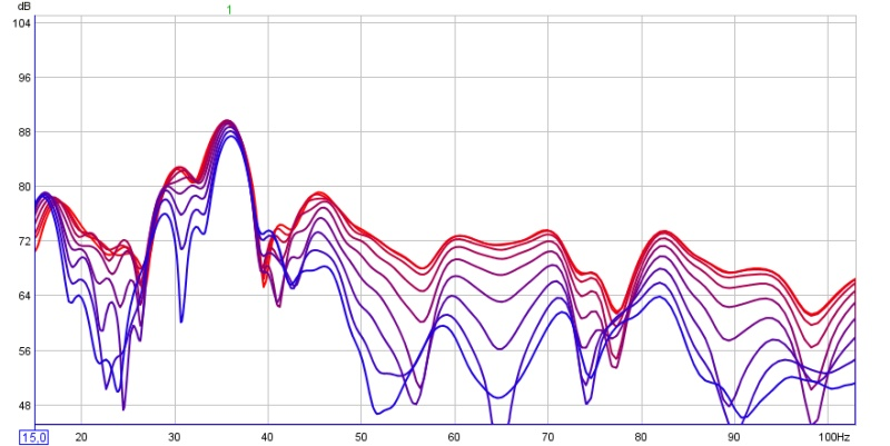 My initial readings-spectral-decay-no-eq.jpg