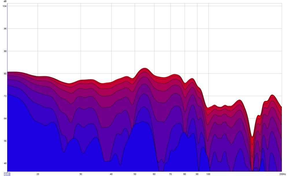 My GIK Pillar Trap Review-spectral.jpg
