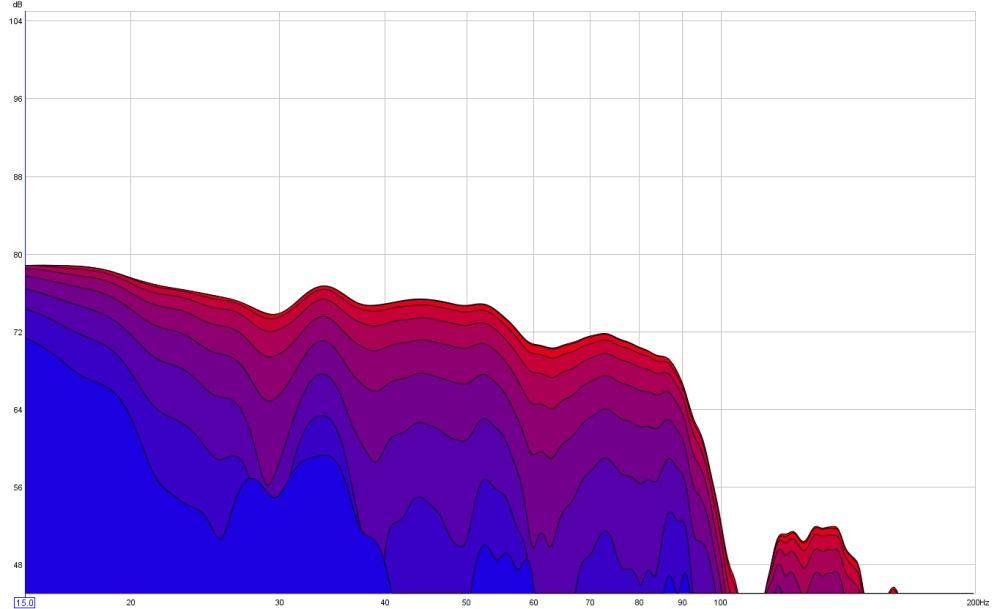 Klipschorns and Room Treatments-spectrala.jpg