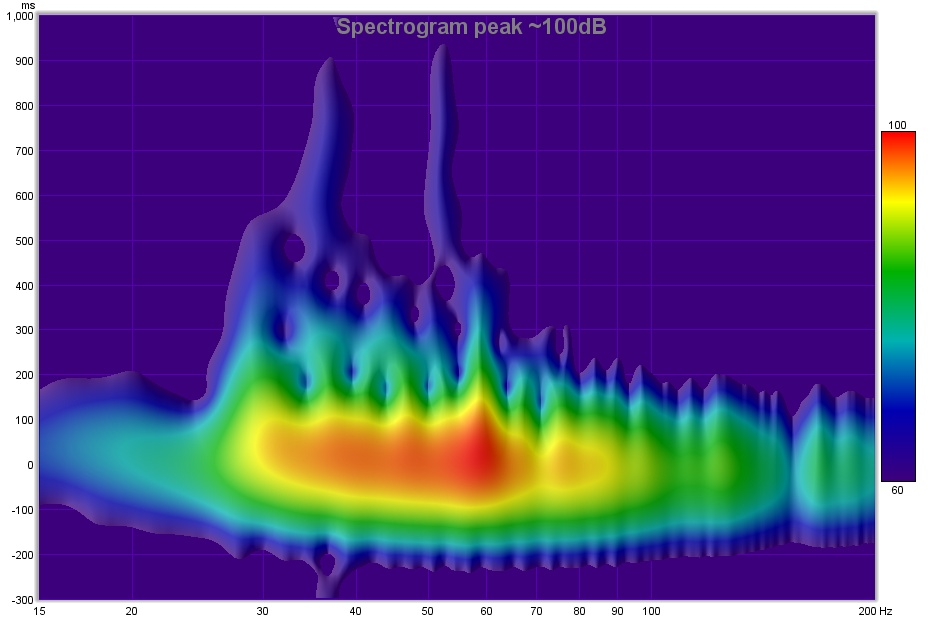 Waterfall graph from a RAM 1500 pickup truck-spectrogram-peak-100db.jpg