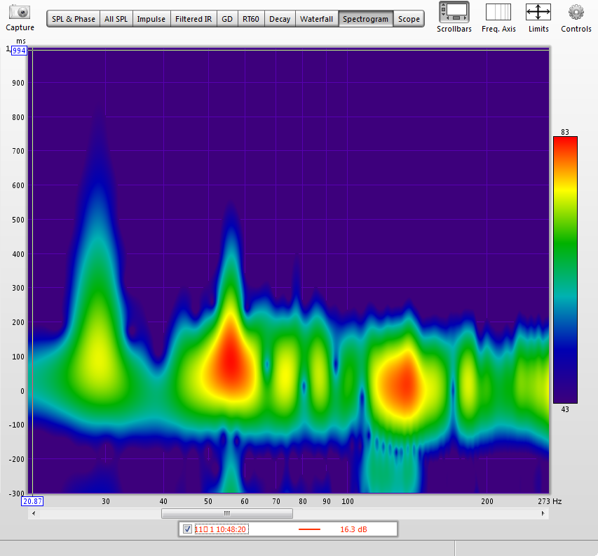 Please comment on my REW measurements-spectrogram.png