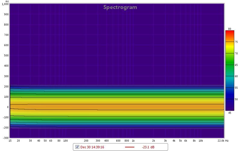 Spectrogram ?-spectrogram.png