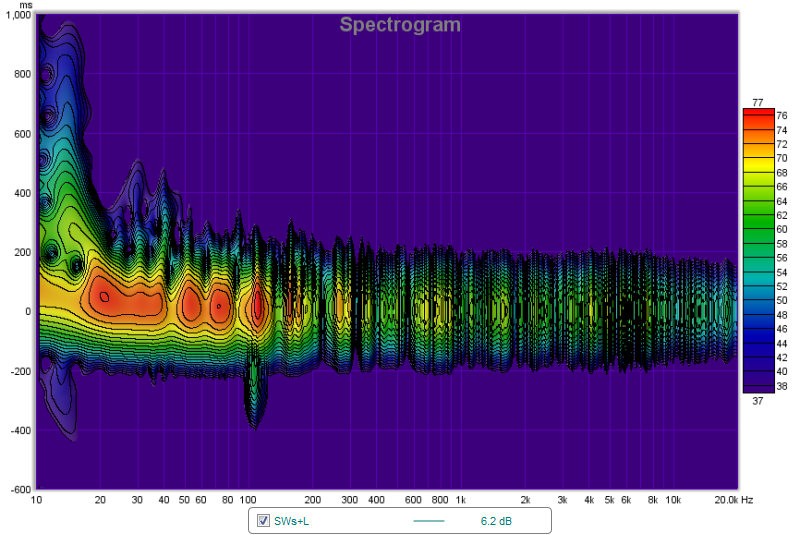 Sub distance setting and phase alignment problem.-spectrograph.png