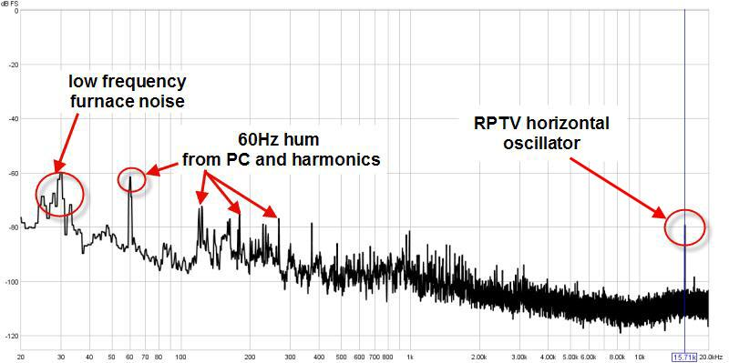 First measurements I dare to post!-spectrum-analyzer-no-tone.jpg