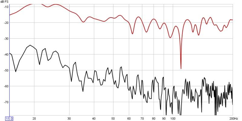 My first graph!Whatta Mess!-spectrum.jpg