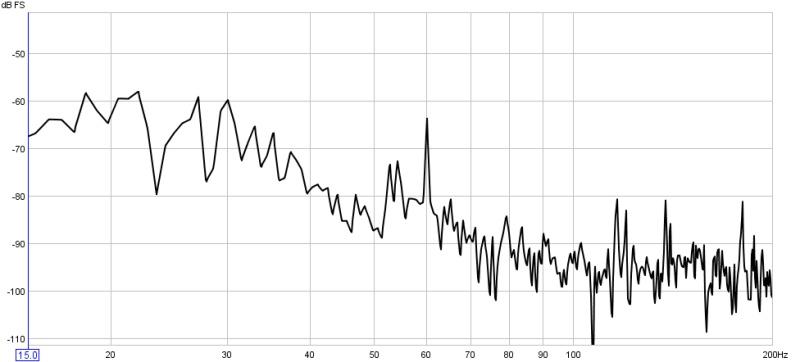 My first graph!Whatta Mess!-spectrumfeb-1.jpg
