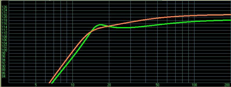 "Audiopulse LMS 5400 15"" sub feedback-spl-1300w.jpg"