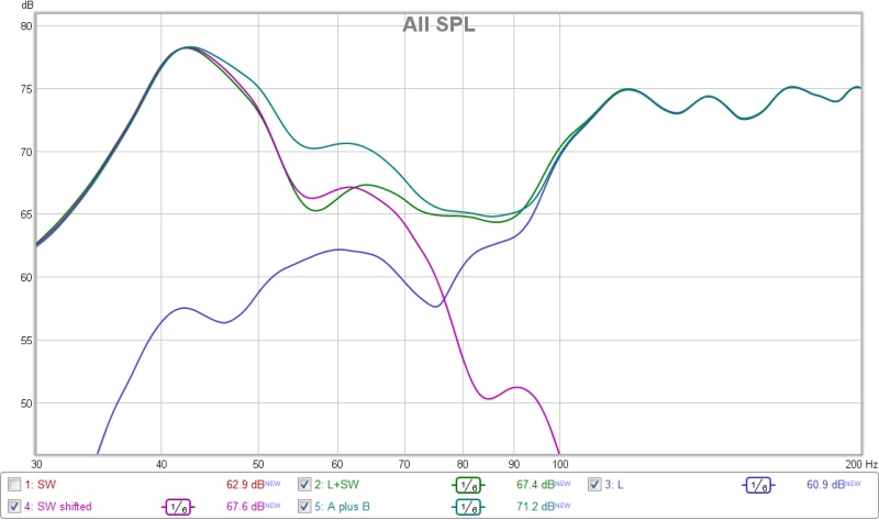 Measuring transient response in the time domain?-spl-4a.jpg