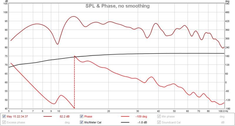 vann_d's 4 x FicarIB318 build-spl-phase-5-100-hz-no-smoothing.jpg