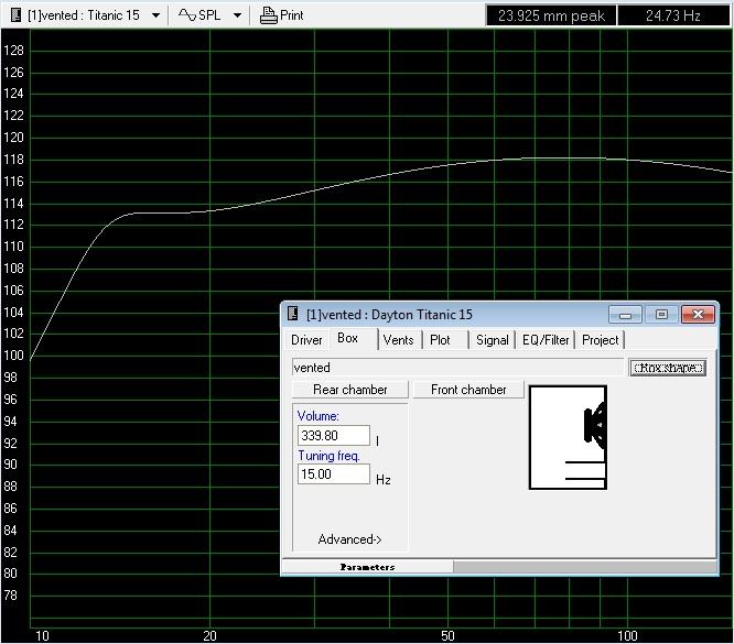 Planned Dayton Titanic 15 build-spl-box-15hz.jpg