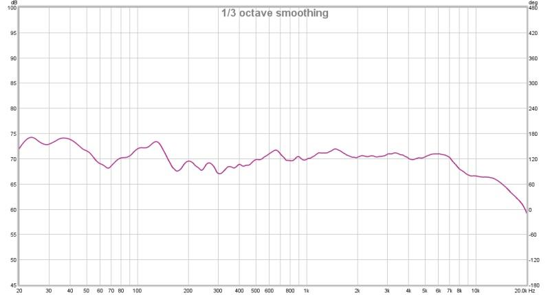 Any comments on my measurements-spl-full-range.jpg