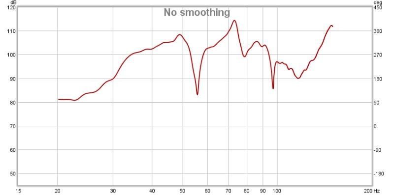Hello from Buffalo!-spl-graph-11_20_13.jpg