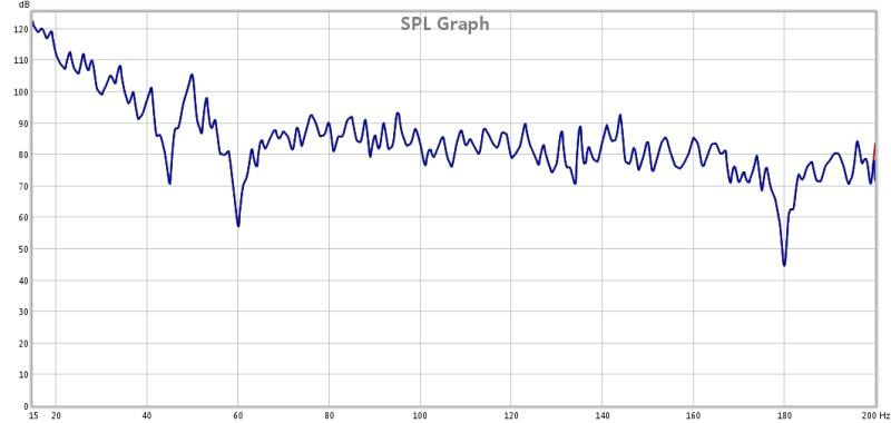 My first REW waterfall-spl-graph.jpg