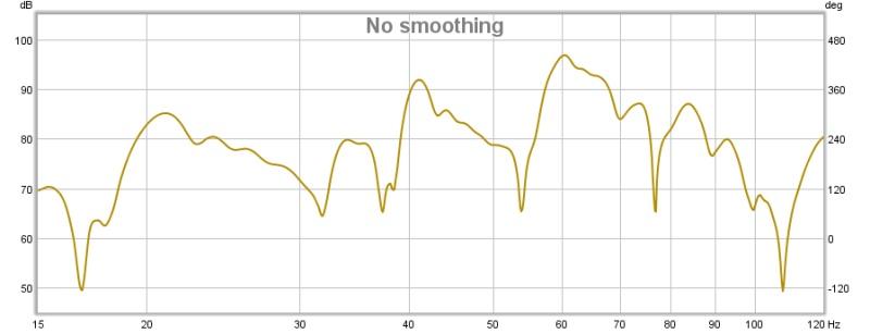 Help with my first graphs-spl.jpg