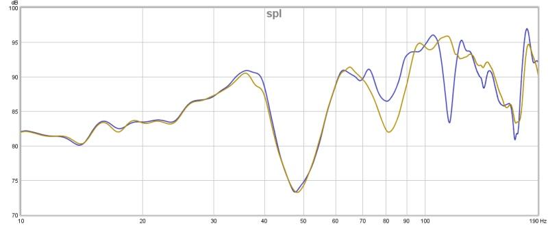 Bass Trap Test... did this fail?-spl.jpg