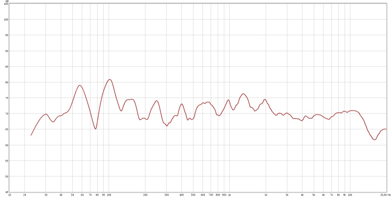 Help me understanding this rew graph-spl.jpg