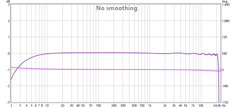 Reference for calibrations in rew-spl.jpg