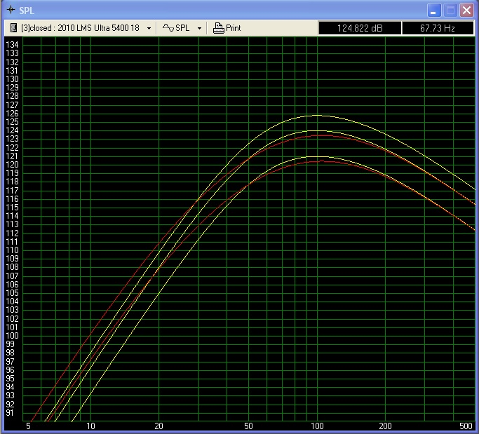 "LMS 5400 18"" or B&C 21SW152-4 21"" for sealed sub-spl-lms-5400.jpg"