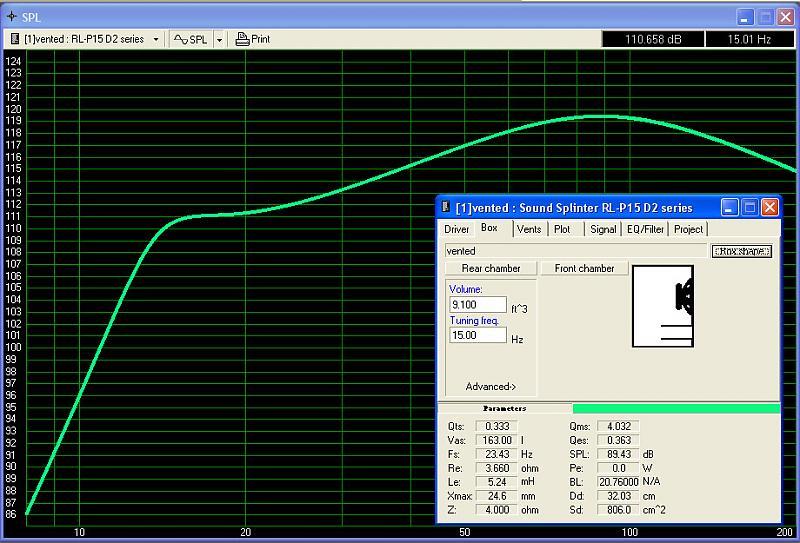 RL-p15 in optimum enclosure-spl-mongrel.jpg